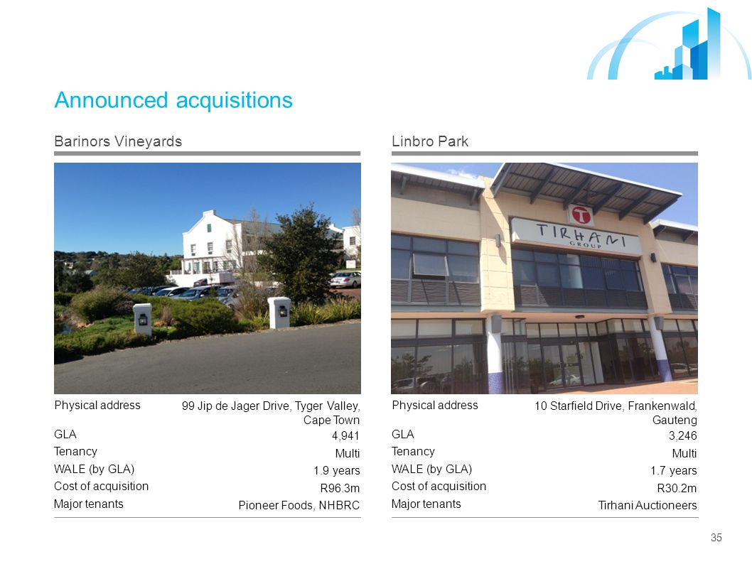 35 Announced acquisitions Barinors VineyardsLinbro Park Physical address 99 Jip de Jager Drive, Tyger Valley, Cape Town GLA 4,941 Tenancy Multi WALE (by GLA) 1.9 years Cost of acquisition R96.3m Major tenants Pioneer Foods, NHBRC Physical address 10 Starfield Drive, Frankenwald, Gauteng GLA 3,246 Tenancy Multi WALE (by GLA) 1.7 years Cost of acquisition R30.2m Major tenants Tirhani Auctioneers