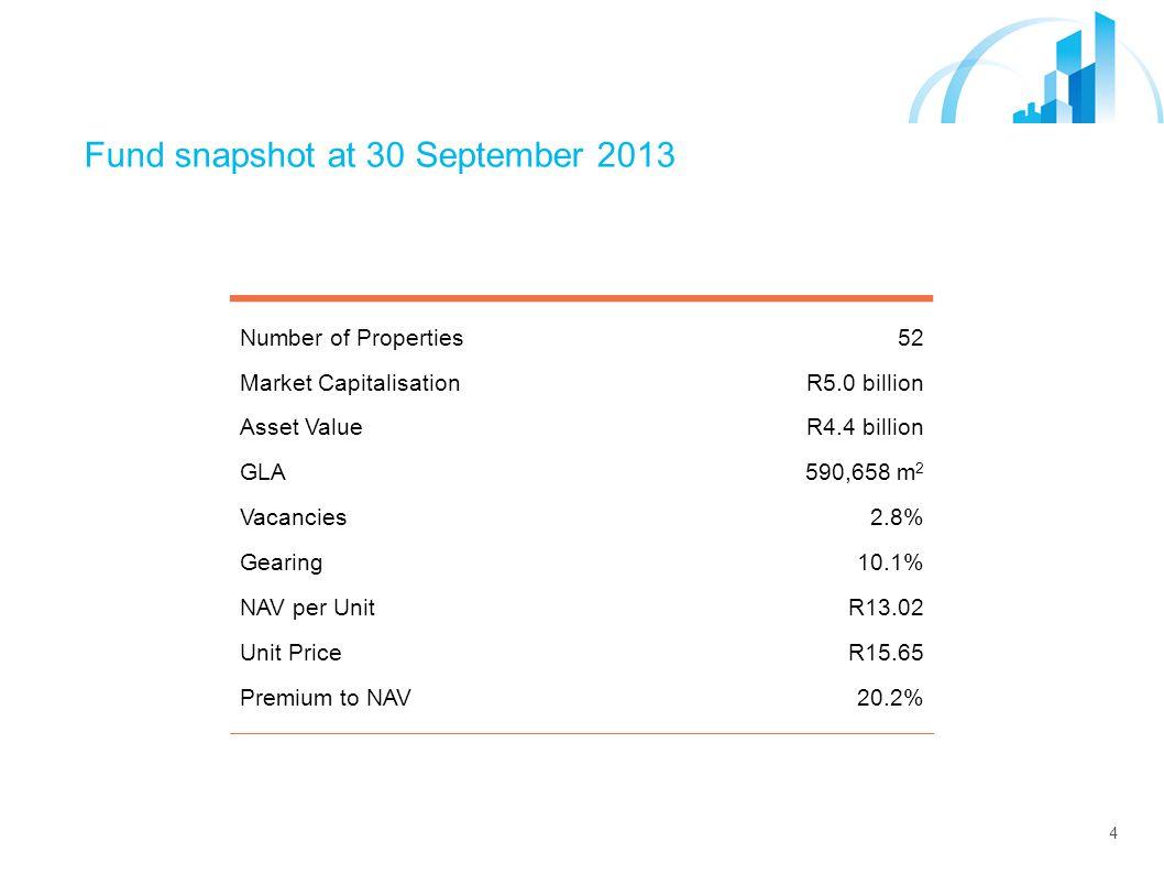 4 Number of Properties52 Market CapitalisationR5.0 billion Asset ValueR4.4 billion GLA590,658 m 2 Vacancies2.8% Gearing10.1% NAV per UnitR13.02 Unit PriceR15.65 Premium to NAV20.2% Fund snapshot at 30 September 2013