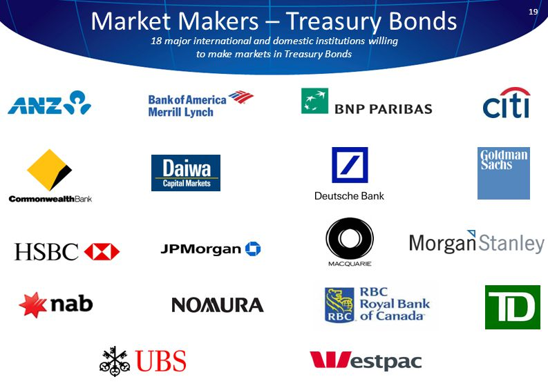 19 Market Makers – Treasury Bonds 18 major international and domestic institutions willing to make markets in Treasury Bonds