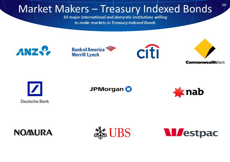 20 Market Makers – Treasury Indexed Bonds 10 major international and domestic institutions willing to make markets in Treasury Indexed Bonds