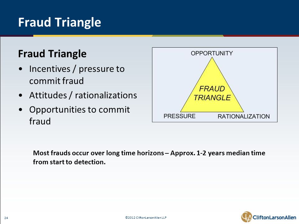 ©2012 CliftonLarsonAllen LLP 24 Fraud Triangle Incentives / pressure to commit fraud Attitudes / rationalizations Opportunities to commit fraud Most frauds occur over long time horizons – Approx.