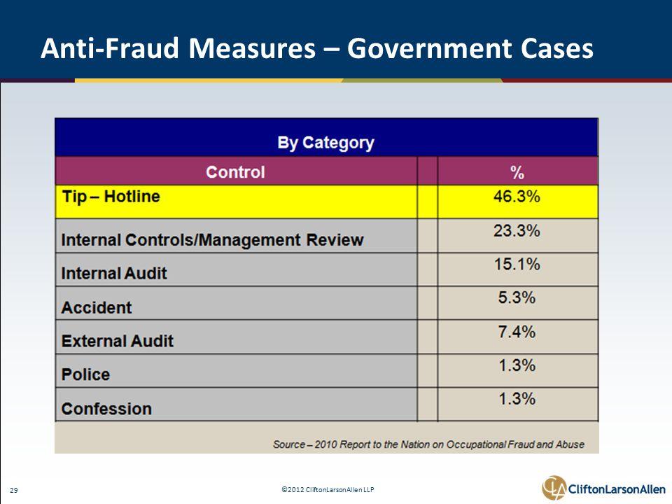 ©2012 CliftonLarsonAllen LLP 29 Anti-Fraud Measures – Government Cases