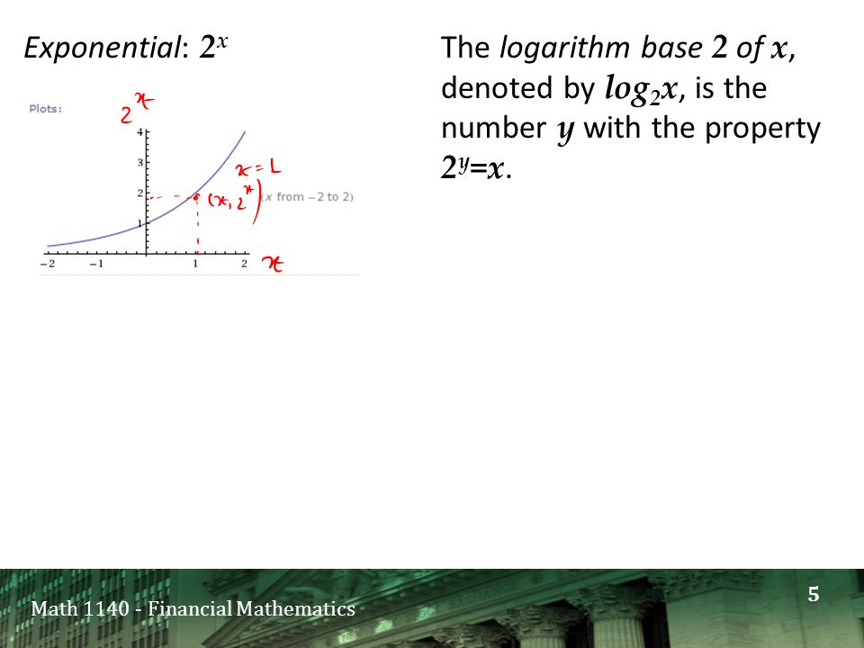 Math 1140 - Financial Mathematics Exponential: 2 x The logarithm base 2 of x, denoted by log 2 x, is the number y with the property 2 y =x. 5