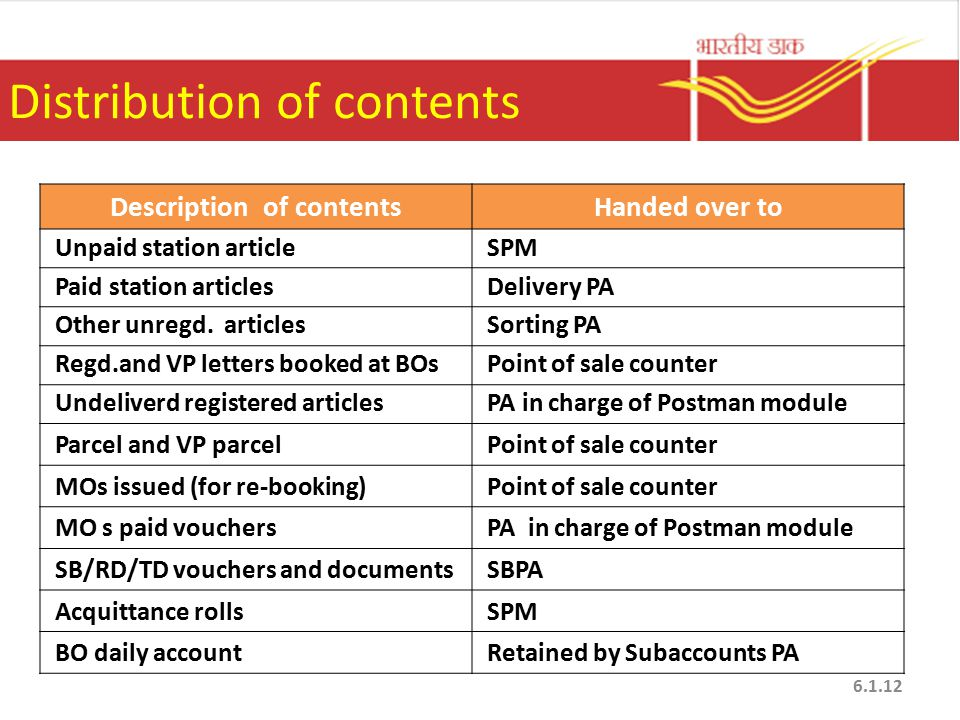 Distribution of contents Description of contentsHanded over to Unpaid station articleSPM Paid station articlesDelivery PA Other unregd.