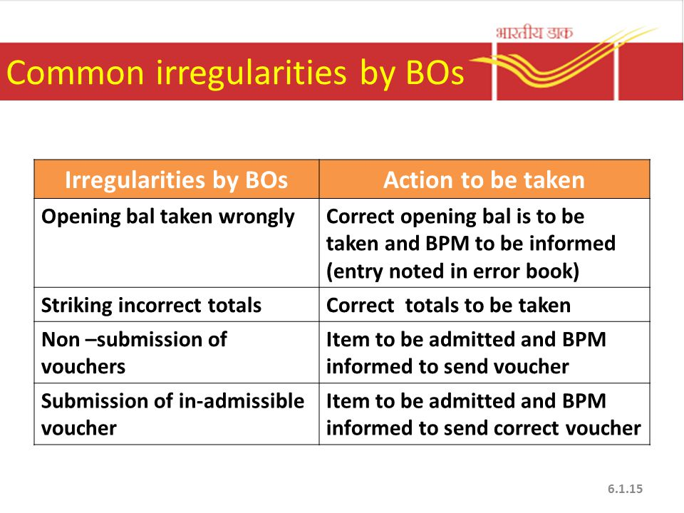 Common irregularities by BOs Irregularities by BOsAction to be taken Opening bal taken wronglyCorrect opening bal is to be taken and BPM to be informed (entry noted in error book) Striking incorrect totalsCorrect totals to be taken Non –submission of vouchers Item to be admitted and BPM informed to send voucher Submission of in-admissible voucher Item to be admitted and BPM informed to send correct voucher 6.1.15