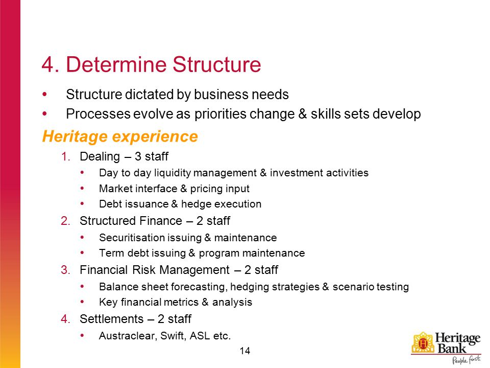 4. Determine Structure  Structure dictated by business needs  Processes evolve as priorities change & skills sets develop Heritage experience 1.Deal