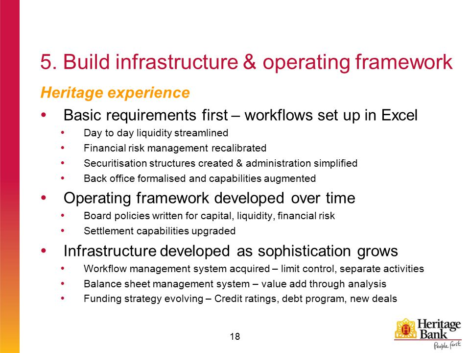 5. Build infrastructure & operating framework Heritage experience  Basic requirements first – workflows set up in Excel  Day to day liquidity stream