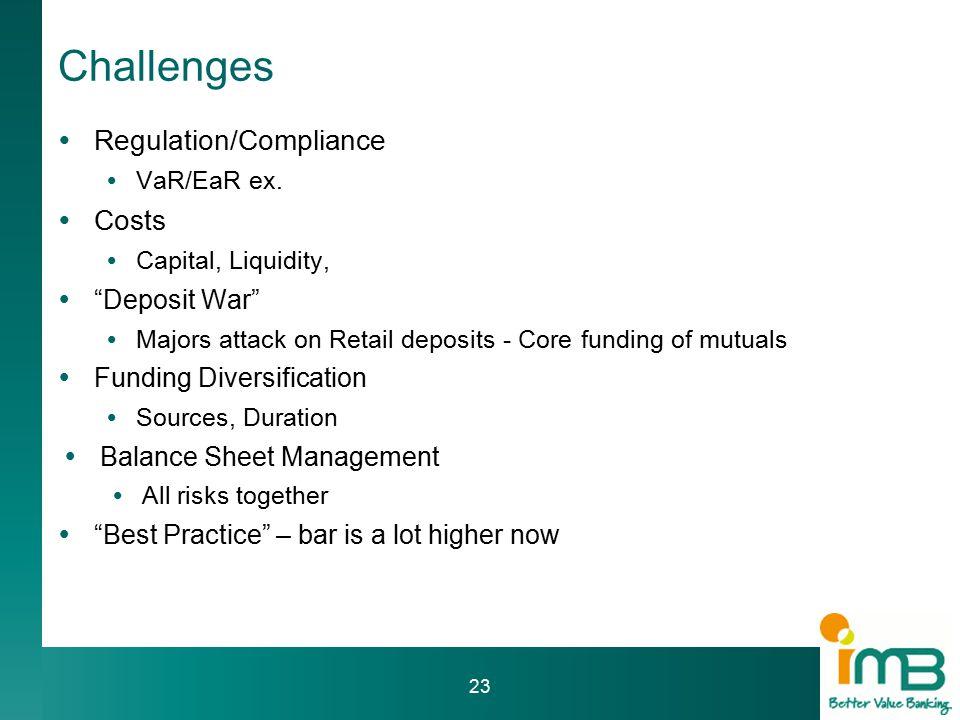 Challenges  Regulation/Compliance  VaR/EaR ex.