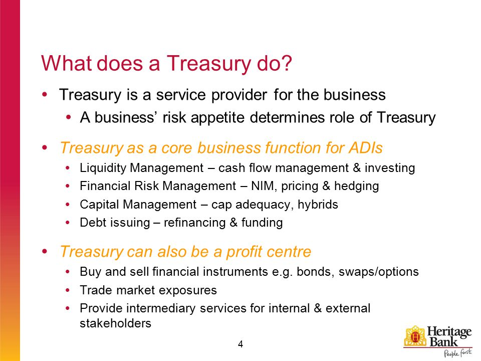 15 Financial Risk Management Structured Finance Dealing team