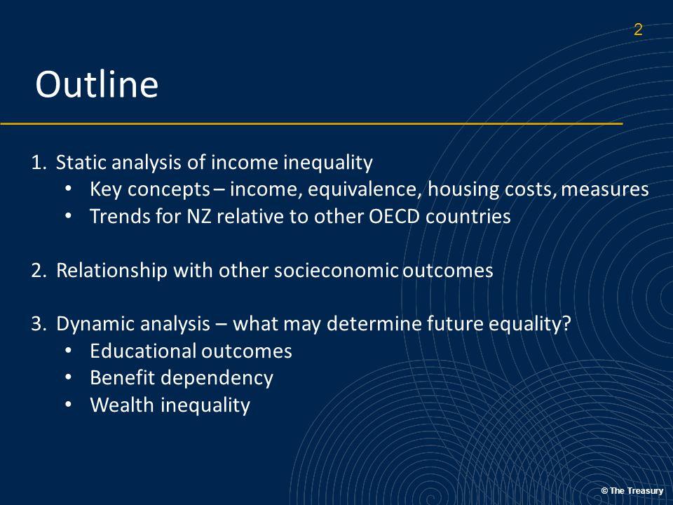 © The Treasury Benefit dependency