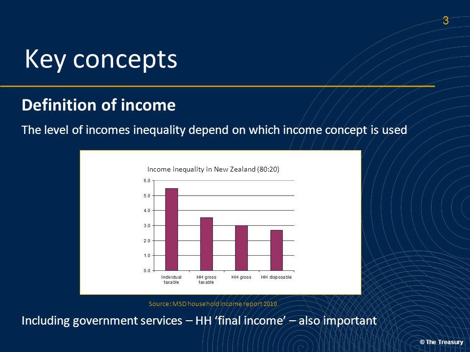 © The Treasury Income
