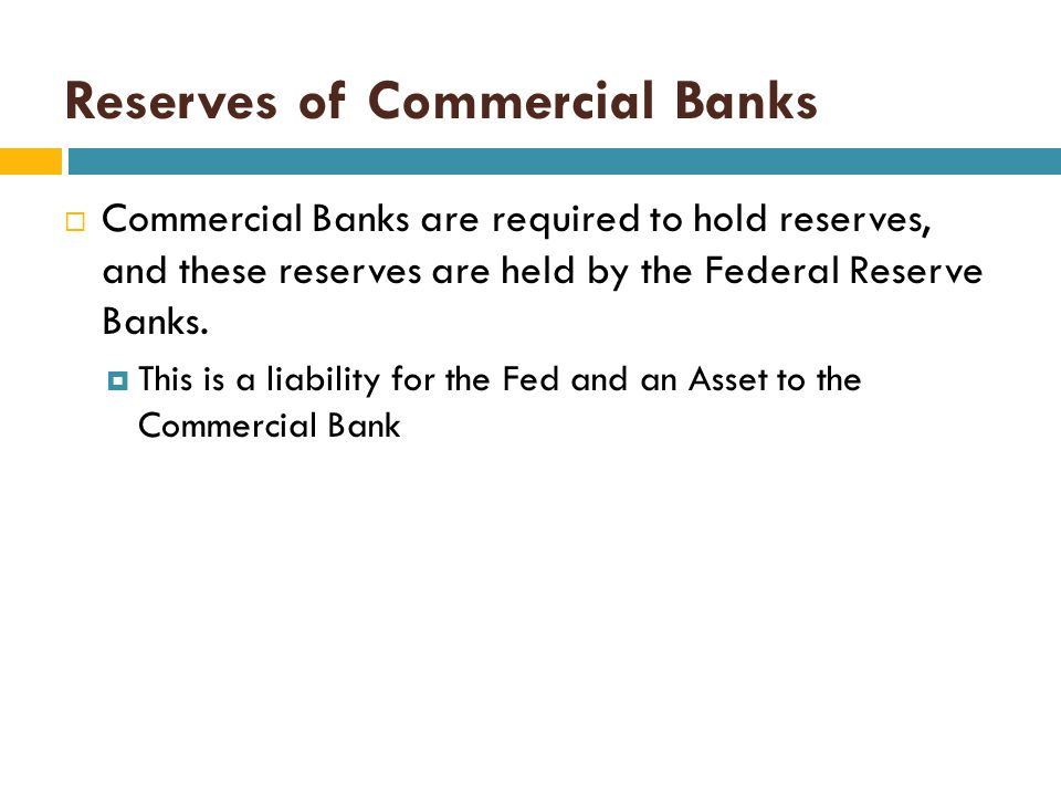 Liabilities of the Federal Reserve  Reserves  Treasury Deposits  Federal Reserve Notes