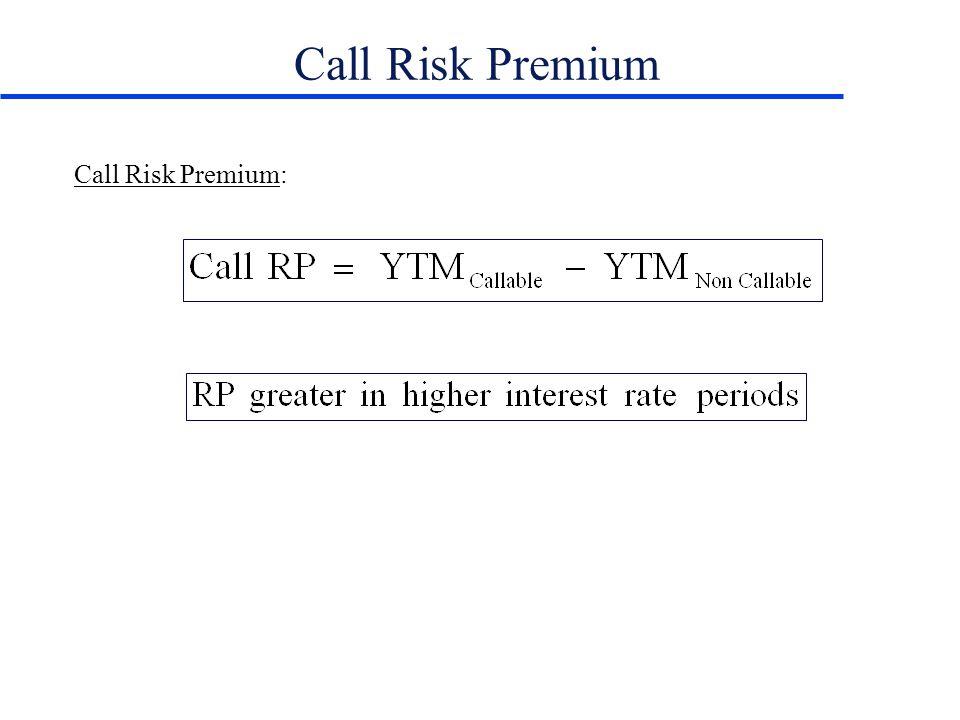 Call Risk Premium Call Risk Premium: