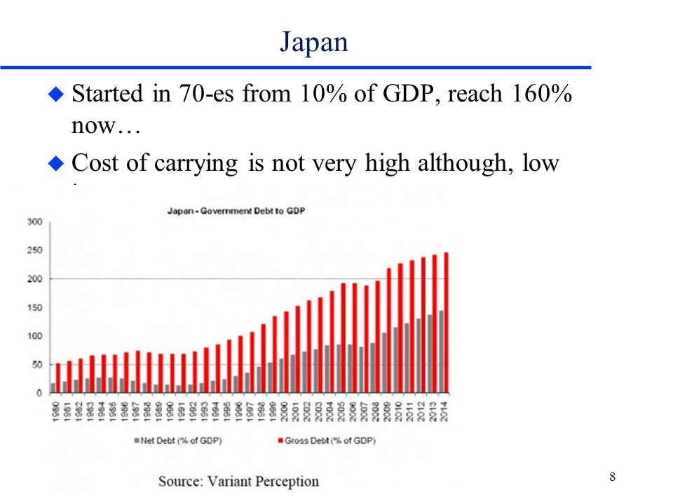 Bond Equivalent Yield u The rate on bonds are often quoted as a simple annual rate (with no compounding).
