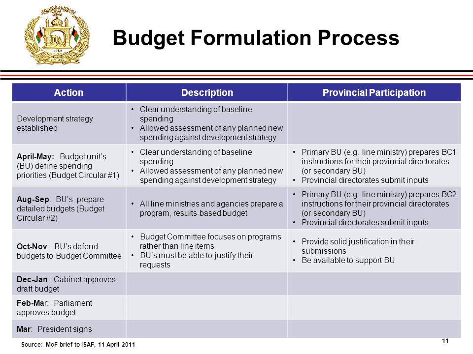 11 Budget Formulation Process ActionDescriptionProvincial Participation Development strategy established Clear understanding of baseline spending Allo