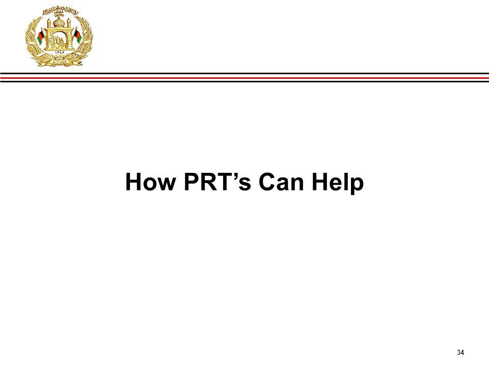 34 GIRoA Budget and Local Governance Basics How PRT's Can Help
