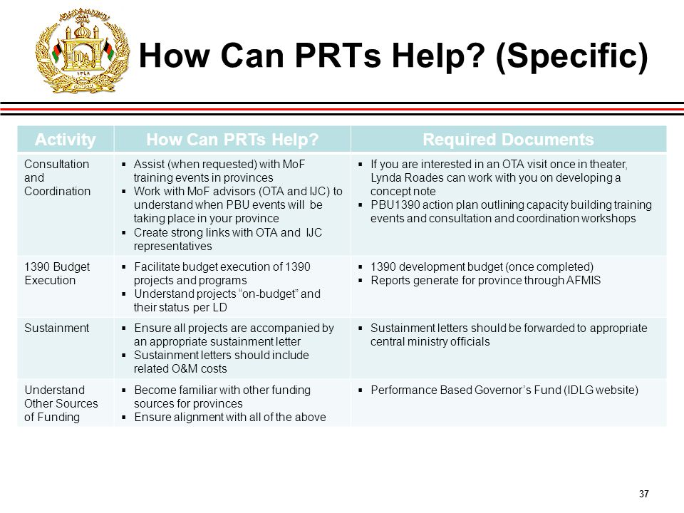 37 How Can PRTs Help.