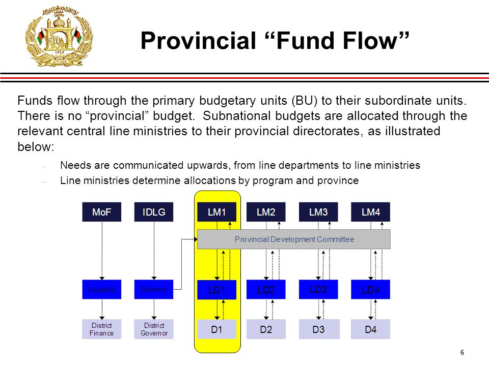 6 Funds flow through the primary budgetary units (BU) to their subordinate units.