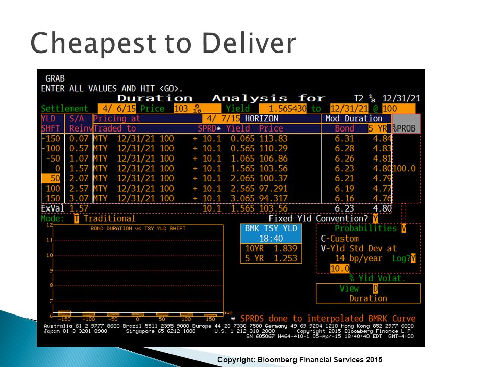 Futures Price Calculation  The price of a treasury futures contract.