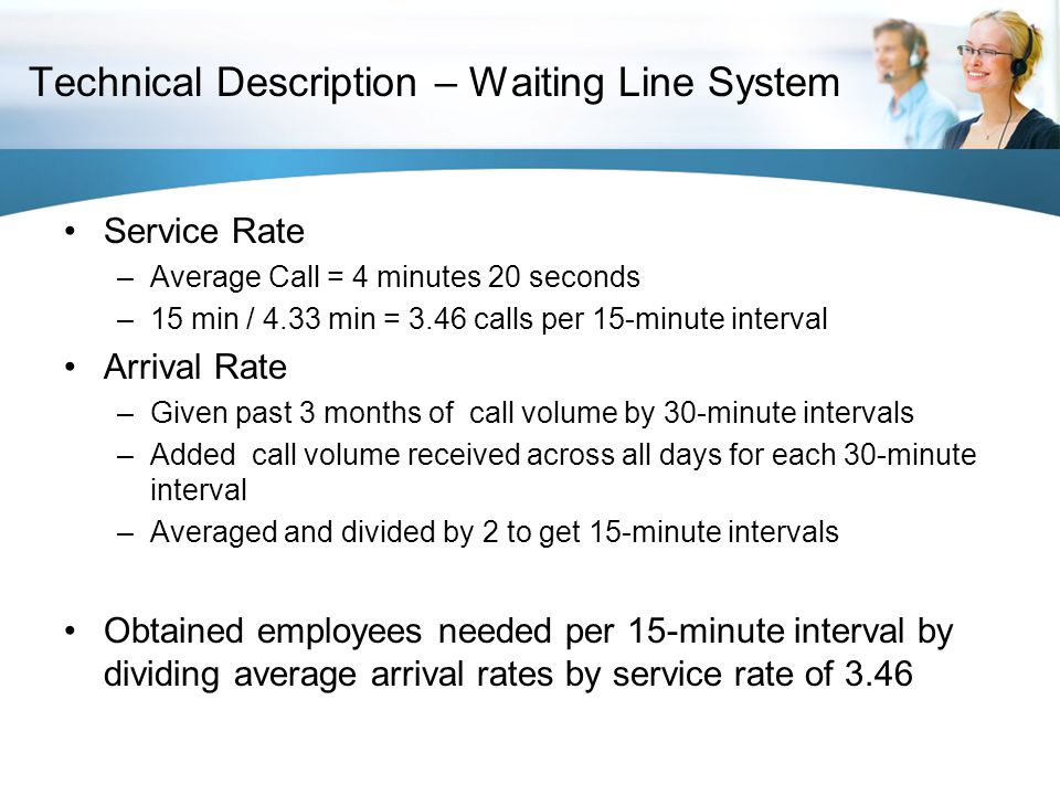 Technical Description – Waiting Line System Service Rate –Average Call = 4 minutes 20 seconds –15 min / 4.33 min = 3.46 calls per 15-minute interval Arrival Rate –Given past 3 months of call volume by 30-minute intervals –Added call volume received across all days for each 30-minute interval –Averaged and divided by 2 to get 15-minute intervals Obtained employees needed per 15-minute interval by dividing average arrival rates by service rate of 3.46