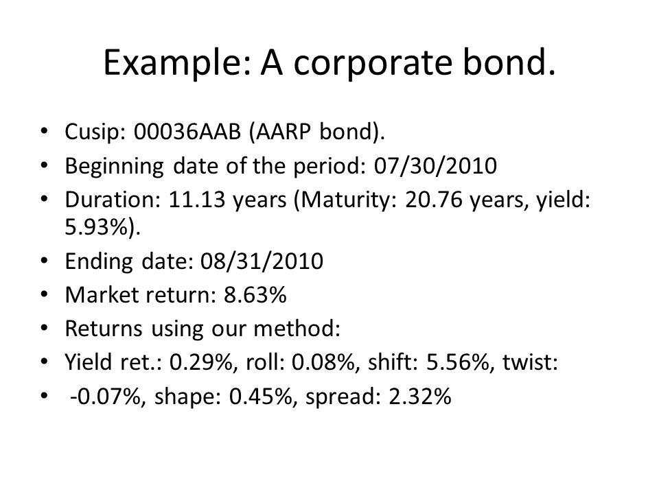 Example: A corporate bond. Cusip: 00036AAB (AARP bond).