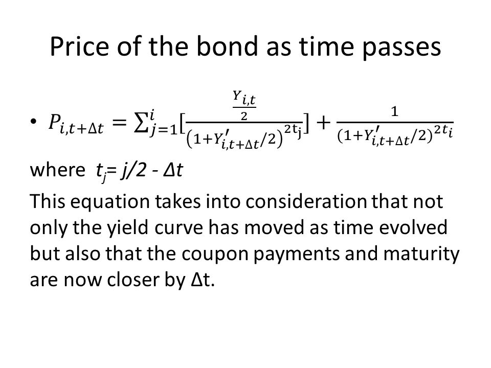 Price of the bond as time passes