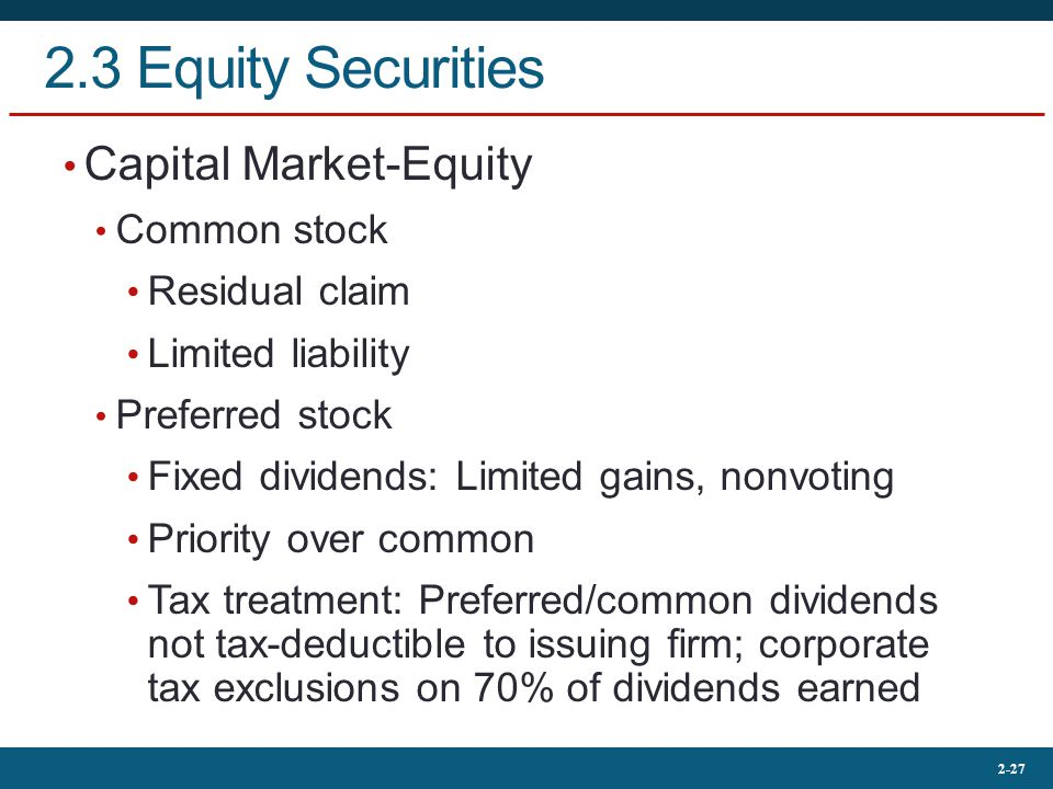 2-27 2.3 Equity Securities Capital Market-Equity Common stock Residual claim Limited liability Preferred stock Fixed dividends: Limited gains, nonvoting Priority over common Tax treatment: Preferred/common dividends not tax-deductible to issuing firm; corporate tax exclusions on 70% of dividends earned