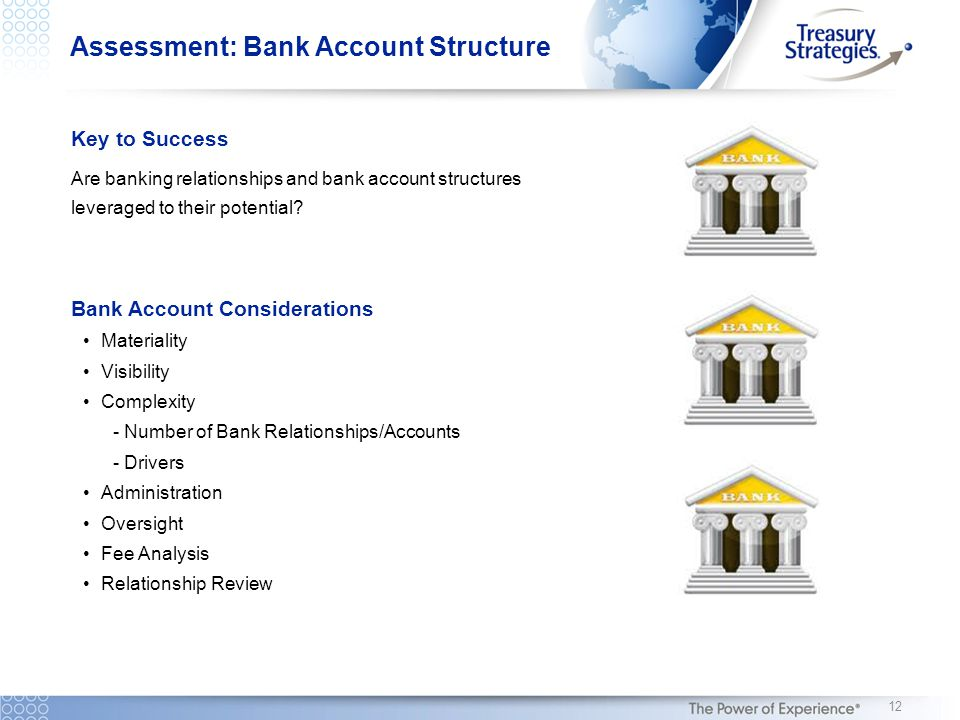 Key to Success Are banking relationships and bank account structures leveraged to their potential? Assessment: Bank Account Structure Bank Account Con