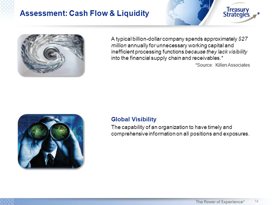 Assessment: Cash Flow & Liquidity A typical billion-dollar company spends approximately $27 million annually for unnecessary working capital and ineff