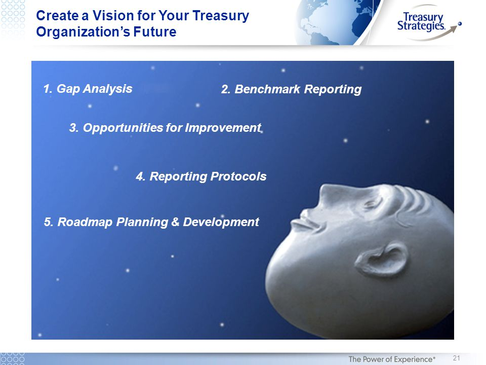 Create a Vision for Your Treasury Organization's Future 5.