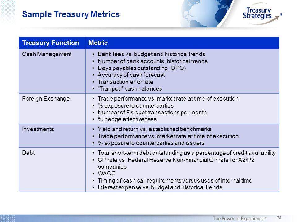 Treasury FunctionMetric Cash ManagementBank fees vs.