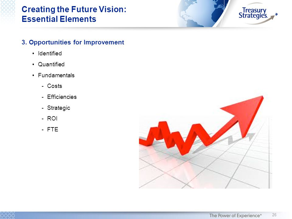 3.Opportunities for Improvement Identified Quantified Fundamentals -Costs -Efficiencies -Strategic -ROI -FTE 26 Creating the Future Vision: Essential Elements