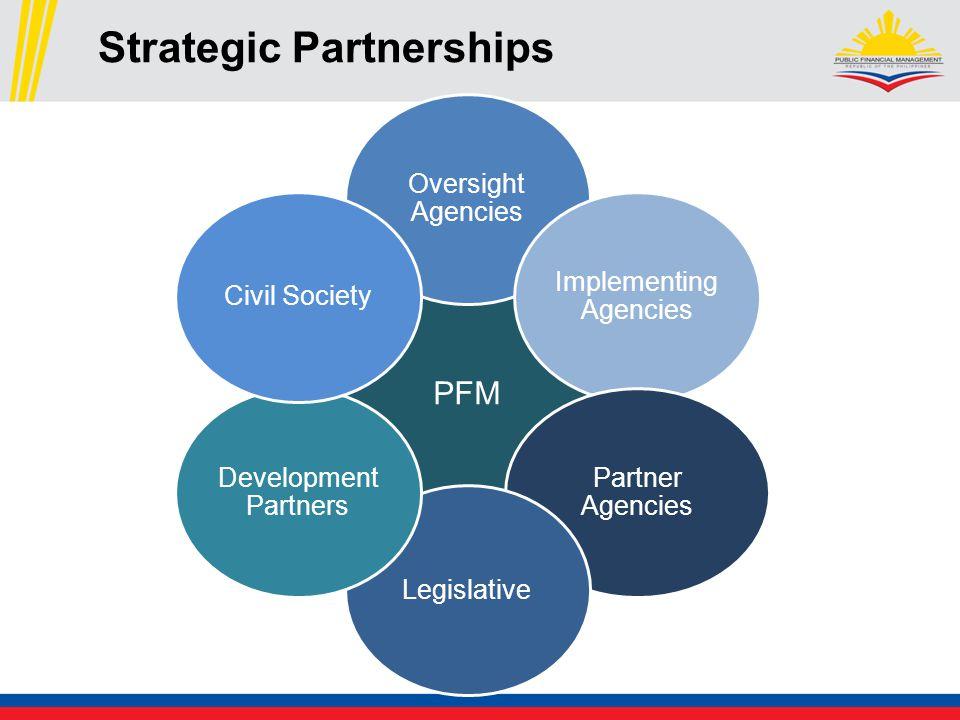 Strategic Partnerships PFM Oversight Agencies Implementing Agencies Partner Agencies Legislative Development Partners Civil Society