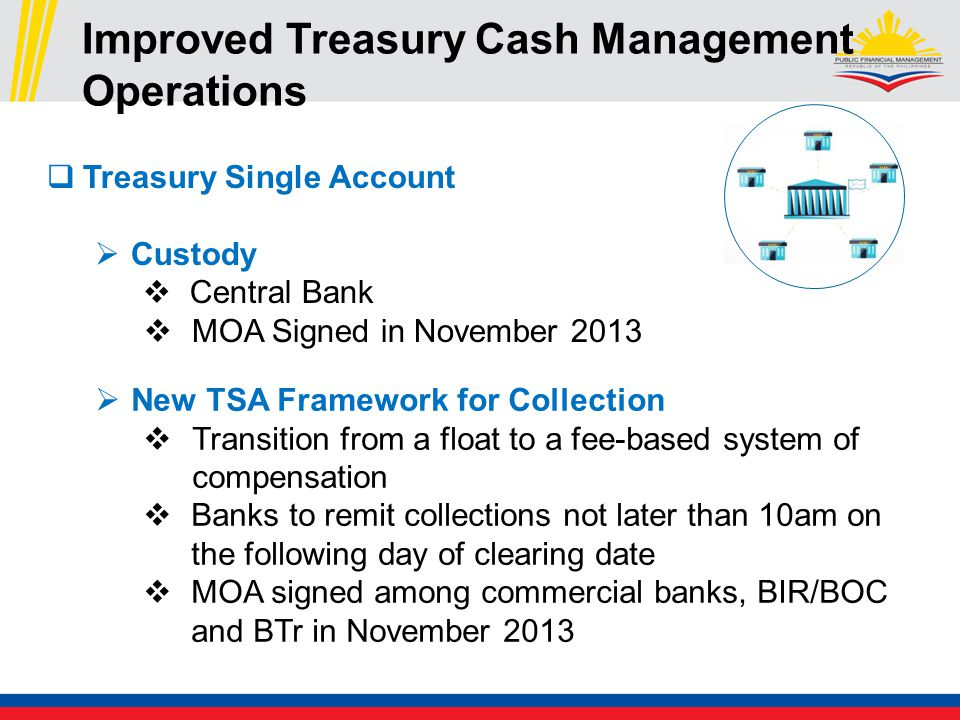 Improved Treasury Cash Management Operations  Treasury Single Account  Custody  Central Bank  MOA Signed in November 2013  New TSA Framework for Collection  Transition from a float to a fee-based system of compensation  Banks to remit collections not later than 10am on the following day of clearing date  MOA signed among commercial banks, BIR/BOC and BTr in November 2013