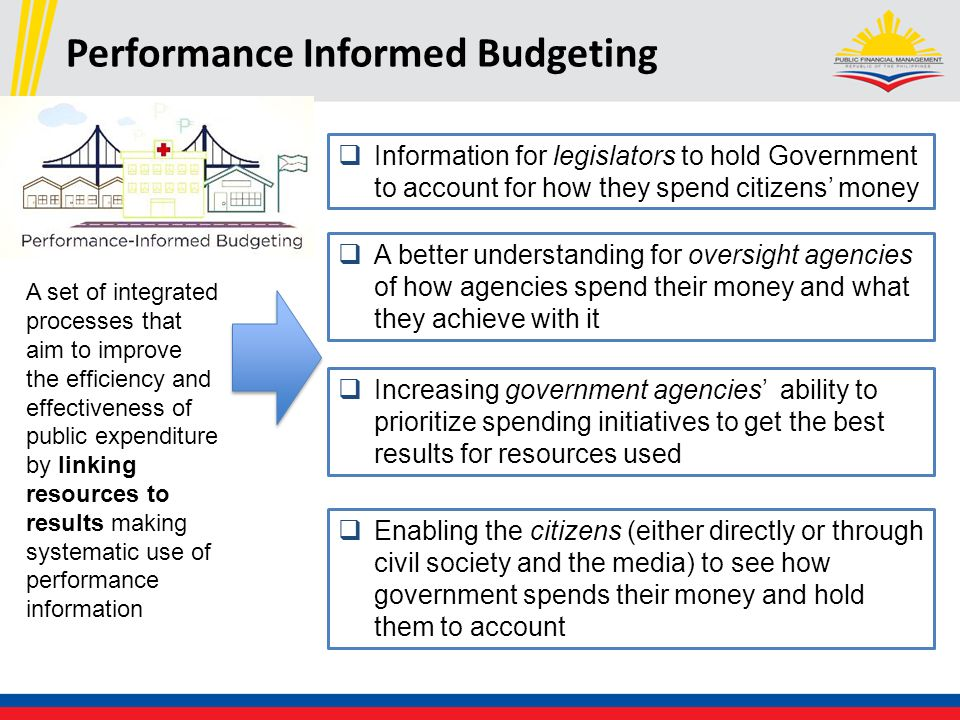 Performance Informed Budgeting A set of integrated processes that aim to improve the efficiency and effectiveness of public expenditure by linking resources to results making systematic use of performance information  A better understanding for oversight agencies of how agencies spend their money and what they achieve with it  Increasing government agencies' ability to prioritize spending initiatives to get the best results for resources used  Information for legislators to hold Government to account for how they spend citizens' money  Enabling the citizens (either directly or through civil society and the media) to see how government spends their money and hold them to account