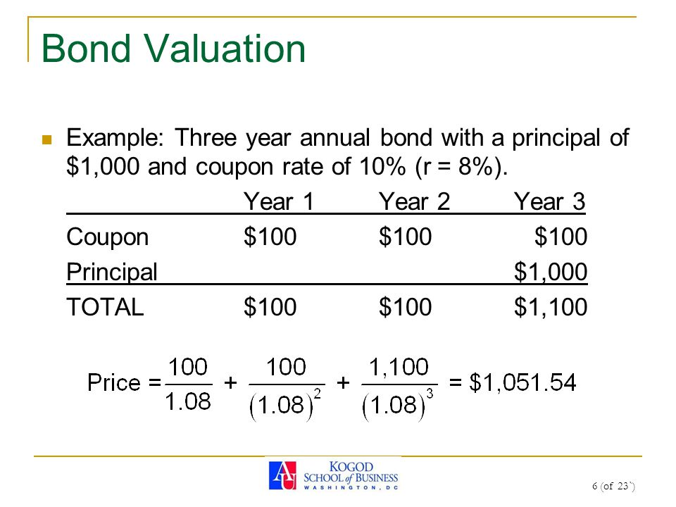 6 (of 23`) Bond Valuation Example: Three year annual bond with a principal of $1,000 and coupon rate of 10% (r = 8%). Year 1Year 2Year 3 Coupon$100$10