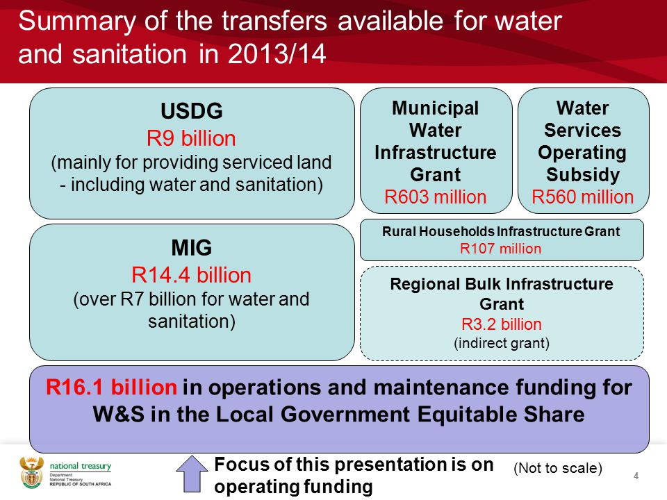 Summary of the transfers available for water and sanitation in 2013/14 4 MIG R14.4 billion (over R7 billion for water and sanitation) USDG R9 billion (mainly for providing serviced land - including water and sanitation) Regional Bulk Infrastructure Grant R3.2 billion (indirect grant) Rural Households Infrastructure Grant R107 million Water Services Operating Subsidy R560 million Municipal Water Infrastructure Grant R603 million R16.1 billion in operations and maintenance funding for W&S in the Local Government Equitable Share (Not to scale) Focus of this presentation is on operating funding