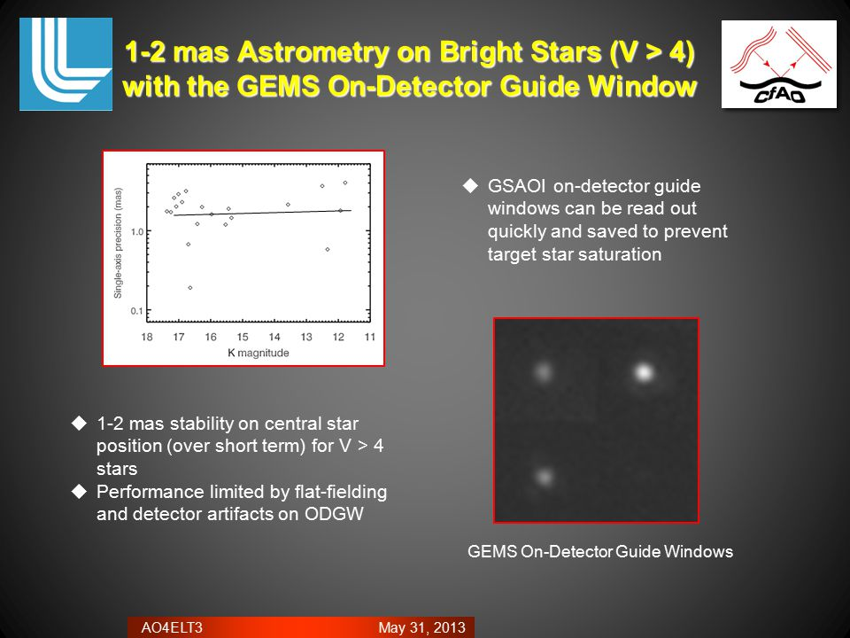 AO4ELT3 May 31, 2013 1-2 mas Astrometry on Bright Stars (V > 4) with the GEMS On-Detector Guide Window GEMS On-Detector Guide Windows  GSAOI on-detector guide windows can be read out quickly and saved to prevent target star saturation  1-2 mas stability on central star position (over short term) for V > 4 stars  Performance limited by flat-fielding and detector artifacts on ODGW