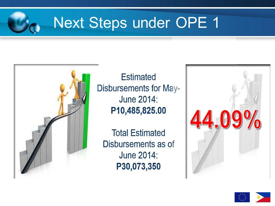 Next Steps under OPE 1
