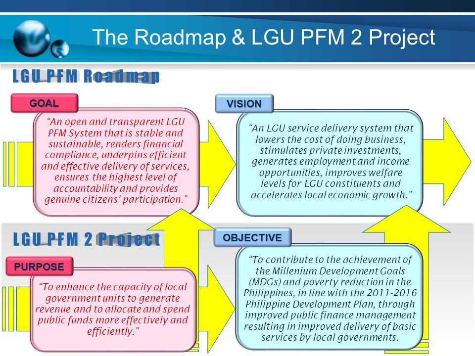 "The Roadmap & LGU PFM 2 Project ""An open and transparent LGU PFM System that is stable and sustainable, renders financial compliance, underpins effici"