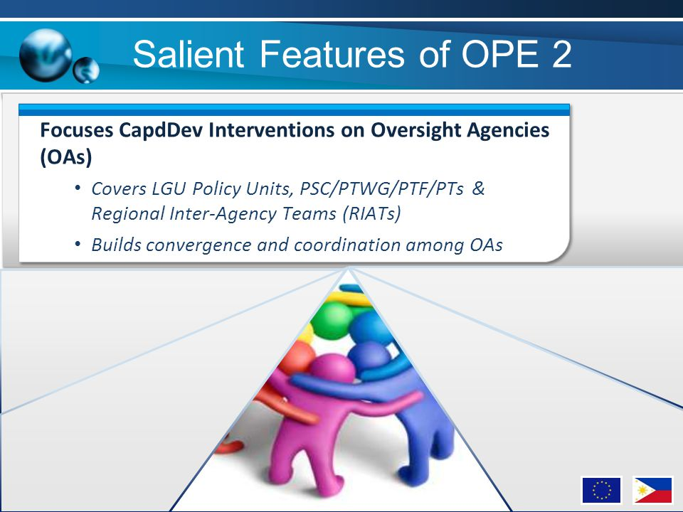 Focuses CapdDev Interventions on Oversight Agencies (OAs) Covers LGU Policy Units, PSC/PTWG/PTF/PTs & Regional Inter-Agency Teams (RIATs) Builds conve