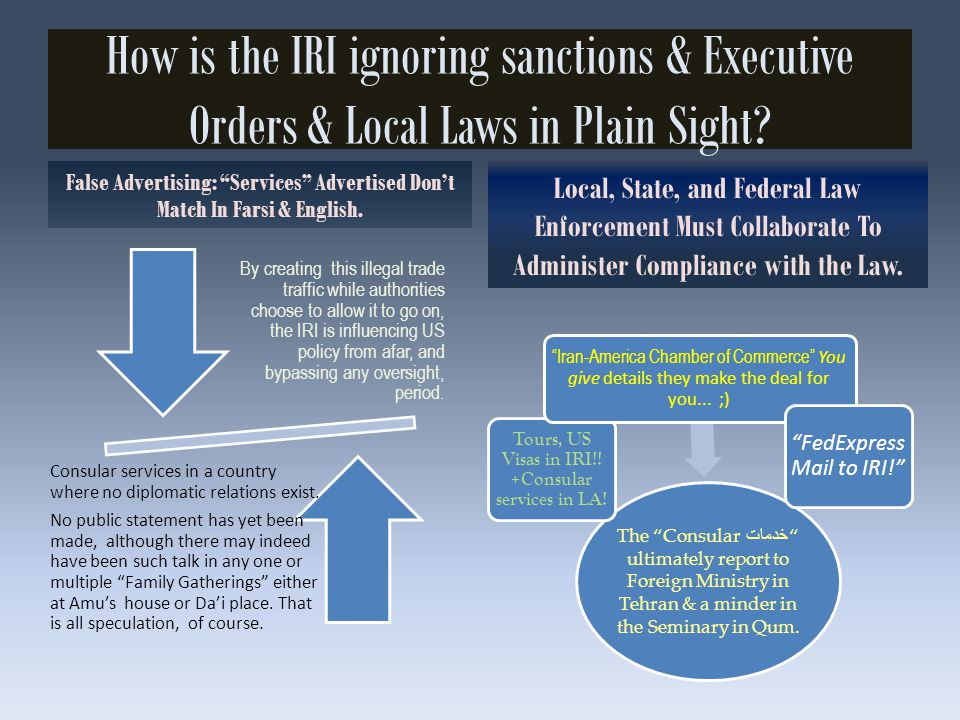 How is the IRI ignoring sanctions & Executive Orders & Local Laws in Plain Sight.