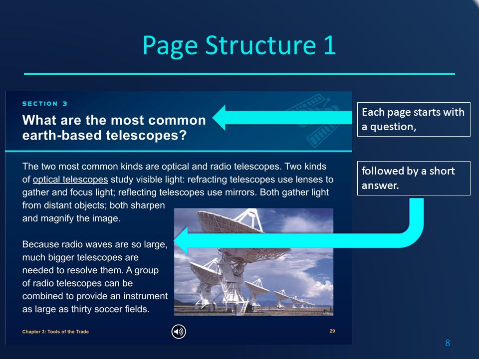 How to interact with a page Each page has multimedia content static images Interactive images Multiple choice tests video Users can listen to each page by switching the read aloud button on and off.