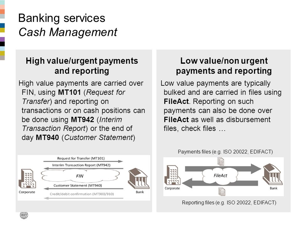 Banking services Cash Management High value/urgent payments and reporting High value payments are carried over FIN, using MT101 (Request for Transfer)