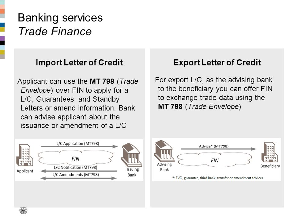 Banking services Trade Finance Import Letter of Credit Applicant can use the MT 798 (Trade Envelope) over FIN to apply for a L/C, Guarantees and Stand