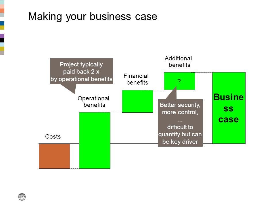 Making your business case Costs Operational benefits Project typically paid back 2 x by operational benefits ? Additional benefits Better security, mo