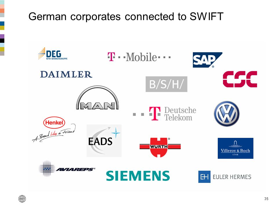 35 German corporates connected to SWIFT