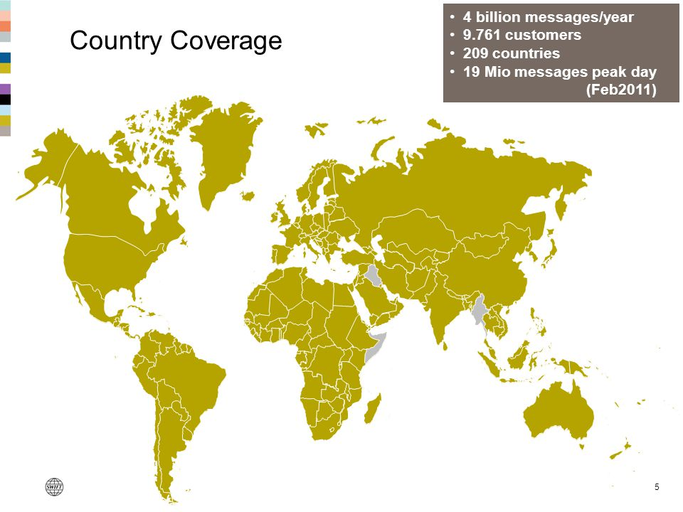 5 Country Coverage 4 billion messages/year 9.761 customers 209 countries 19 Mio messages peak day (Feb2011)