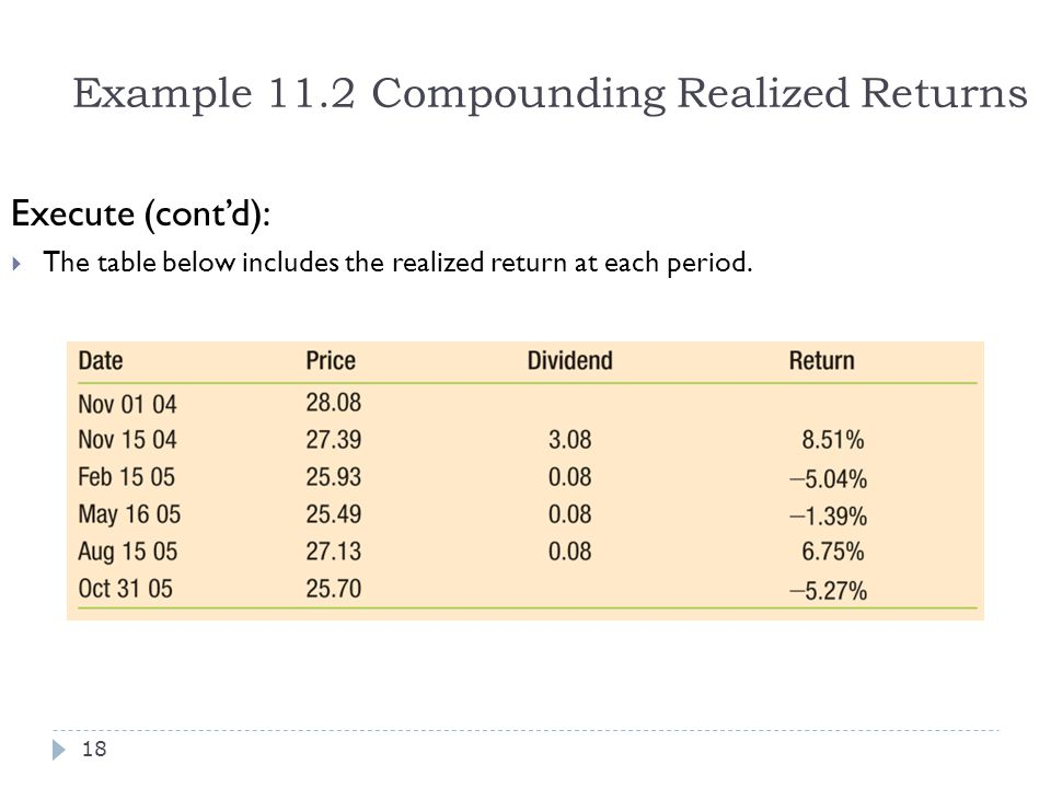 Example 11.2 Compounding Realized Returns Execute (cont'd):  The table below includes the realized return at each period. 18
