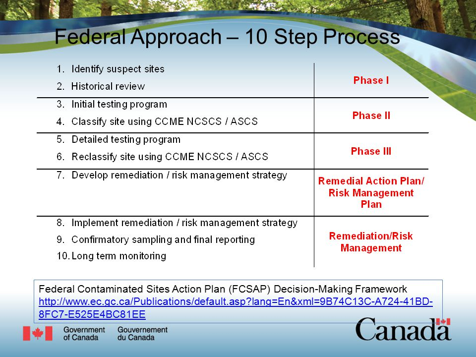 Federal Approach – 10 Step Process Federal Contaminated Sites Action Plan (FCSAP) Decision-Making Framework http://www.ec.gc.ca/Publications/default.asp lang=En&xml=9B74C13C-A724-41BD- 8FC7-E525E4BC81EE